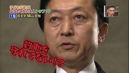 鳩山由紀夫=子どもが選ぶ!こんな大人になりたくない有名人第1位!2