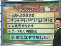 青山繁晴が解説!米中のチキンレースで日本のチャンスの始まり!