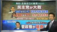 衆院・北海道5区補選で与党民主党が大敗!この結果を受けて菅政権が延命する!