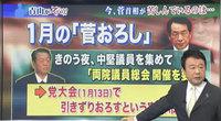 今菅首相が苦しんでいるのは、1月の「菅おろし」。小沢一郎は来年1月13日に行われる党大会で、菅直人を引きずりおろすという宣戦布告!
