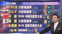 2012年北東アジアで起きる「惑星直列」で、2011年は世界が動く!