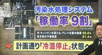 福島第一原発の汚染水処理システムの稼働率が9割を超え、計画通り「冷温停止」状態へ