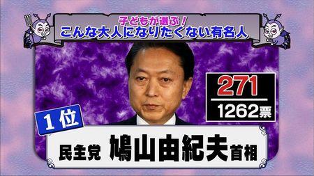 鳩山由紀夫=子どもが選ぶ!こんな大人になりたくない有名人第1位!1