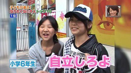 鳩山由紀夫=子どもが選ぶ!こんな大人になりたくない有名人第1位!5